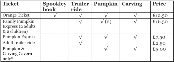 Spookley 2015 table of tickets & prices - PNG